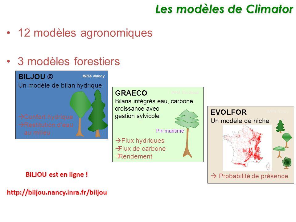GRAECO INRA Bordeaux Bilans intégrés eau, carbone, croissance avec gestion sylvicole Pin maritime Flux hydriques Flux de carbone Rendement BILJOU © IN