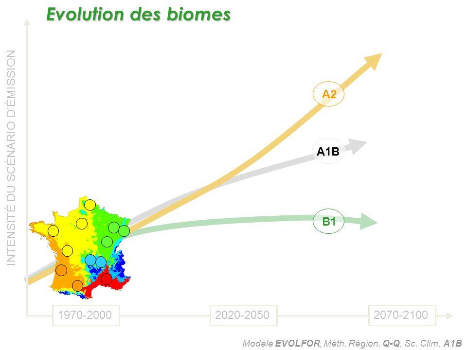 B1 A1B A2 INTENSITÉ DU SCÉNARIO DÉMISSION 1970-20002020-20502070-2100 Modèle EVOLFOR, Méth.