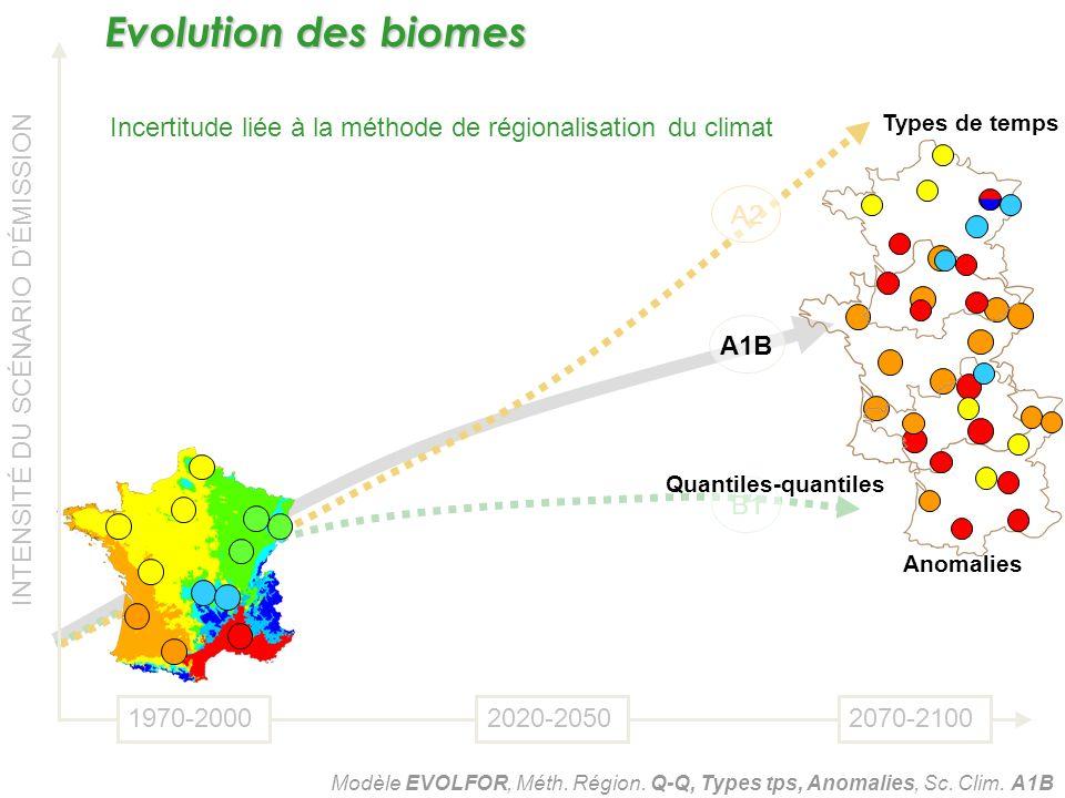 B1 A1B A2 INTENSITÉ DU SCÉNARIO DÉMISSION 1970-20002020-20502070-2100 Modèle EVOLFOR, Méth. Région. Q-Q, Types tps, Anomalies, Sc. Clim. A1B Incertitu