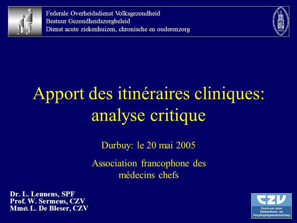 22 Enquête des hôpitaux belges à propos de lutilisation des itinéraires cliniques Résultats: ( 14-1-2005) -108 répondants -Distribution des répondants: -Hôp aigus: 69% -Hôp psych: 16% -Hôp spéc: 15% -Flandre: 64% -Wallonie: 36% -Hôp RIC : 37%