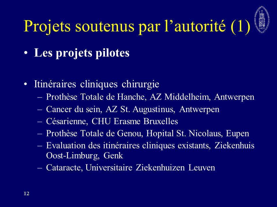 12 Projets soutenus par lautorité (1) Les projets pilotes Itinéraires cliniques chirurgie –Prothèse Totale de Hanche, AZ Middelheim, Antwerpen –Cancer