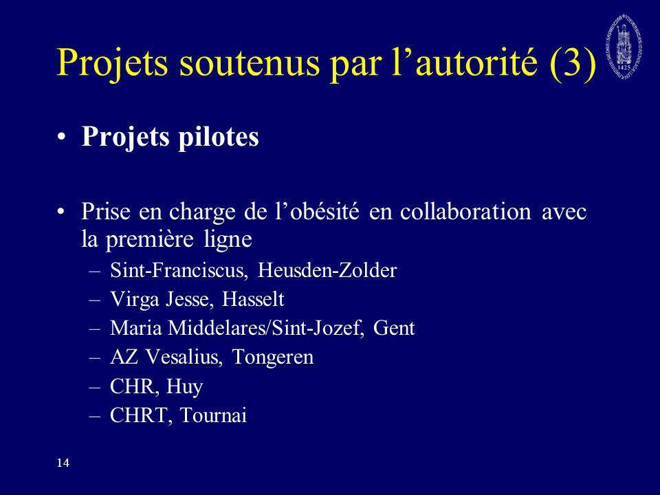 14 Projets soutenus par lautorité (3) Projets pilotes Prise en charge de lobésité en collaboration avec la première ligne –Sint-Franciscus, Heusden-Zo