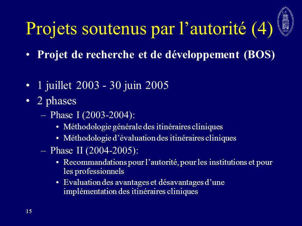 15 Projets soutenus par lautorité (4) Projet de recherche et de développement (BOS) 1 juillet 2003 - 30 juin 2005 2 phases –Phase I (2003-2004): Métho