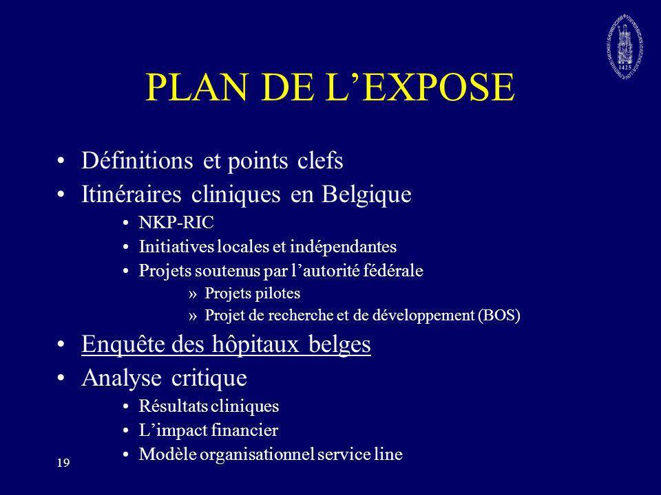 19 PLAN DE LEXPOSE Définitions et points clefs Itinéraires cliniques en Belgique NKP-RIC Initiatives locales et indépendantes Projets soutenus par lau