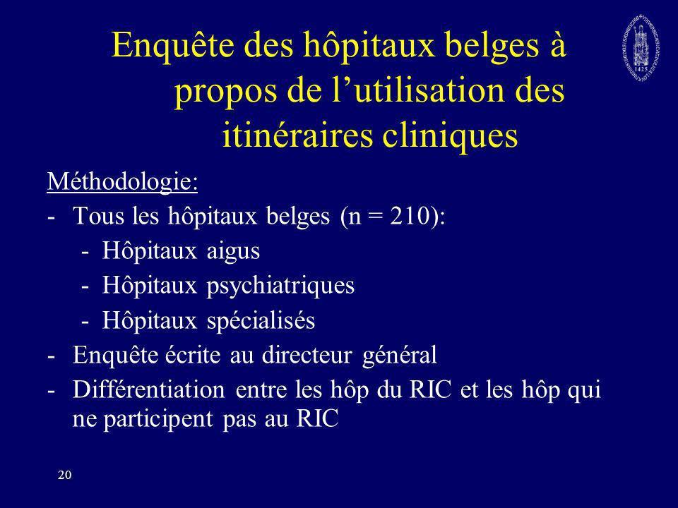 20 Enquête des hôpitaux belges à propos de lutilisation des itinéraires cliniques Méthodologie: -Tous les hôpitaux belges (n = 210): -Hôpitaux aigus -