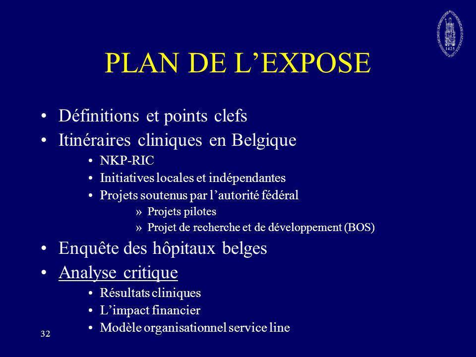 32 PLAN DE LEXPOSE Définitions et points clefs Itinéraires cliniques en Belgique NKP-RIC Initiatives locales et indépendantes Projets soutenus par lau