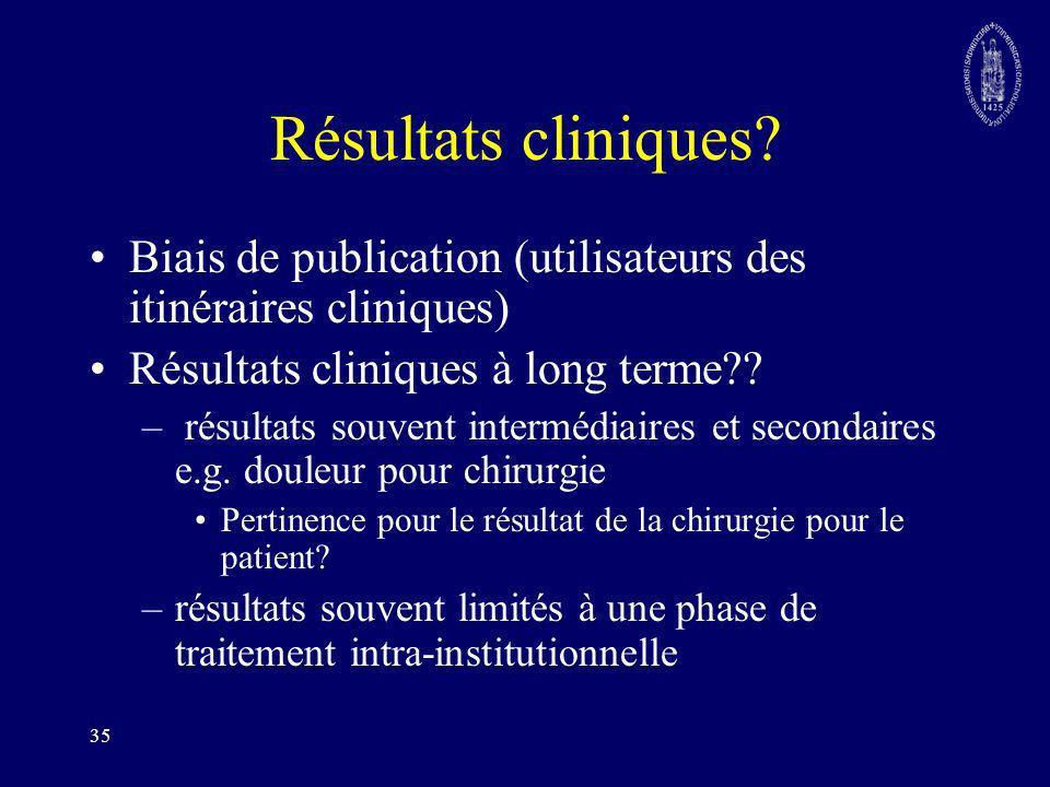 35 Résultats cliniques? Biais de publication (utilisateurs des itinéraires cliniques) Résultats cliniques à long terme?? – résultats souvent intermédi