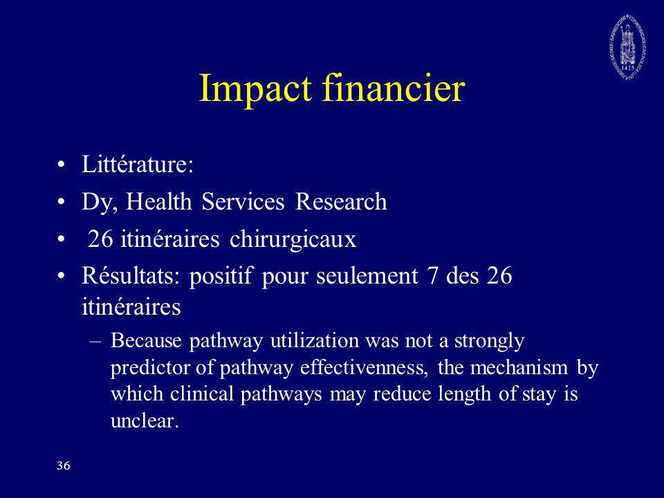 36 Impact financier Littérature: Dy, Health Services Research 26 itinéraires chirurgicaux Résultats: positif pour seulement 7 des 26 itinéraires –Beca