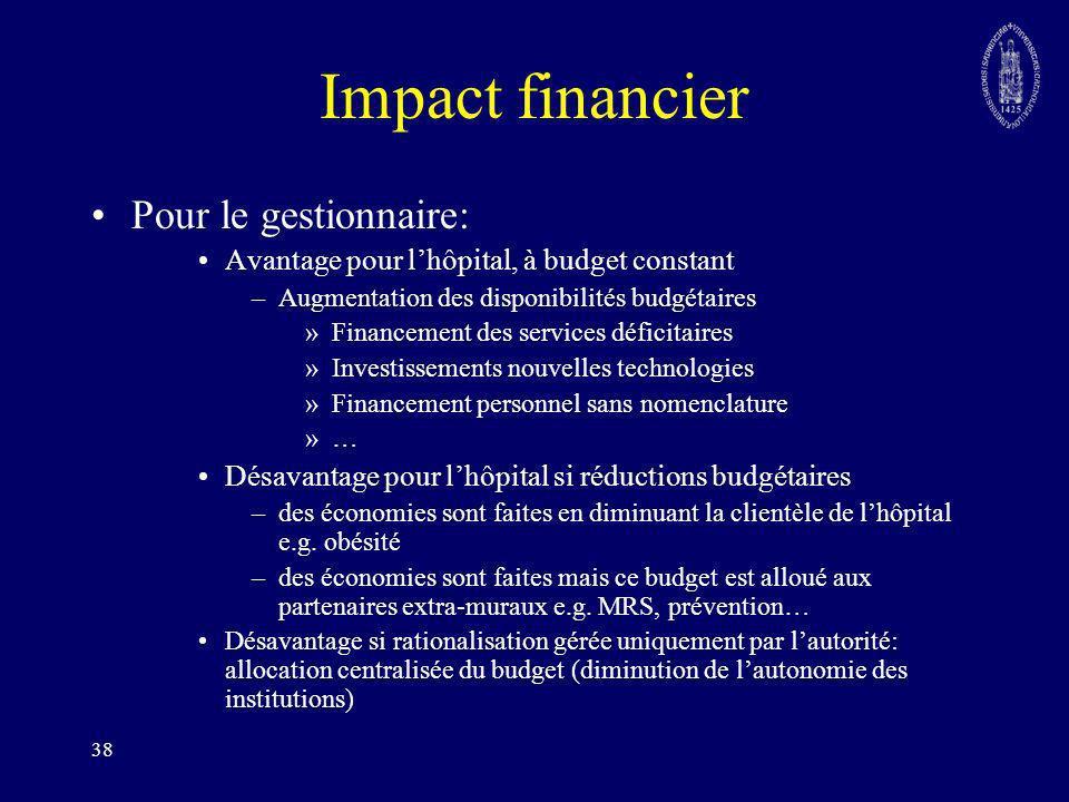 38 Impact financier Pour le gestionnaire: Avantage pour lhôpital, à budget constant –Augmentation des disponibilités budgétaires »Financement des serv