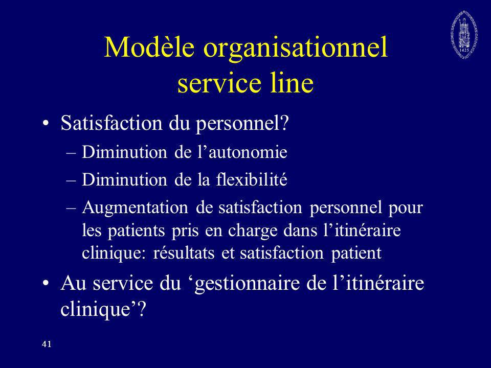 41 Modèle organisationnel service line Satisfaction du personnel.