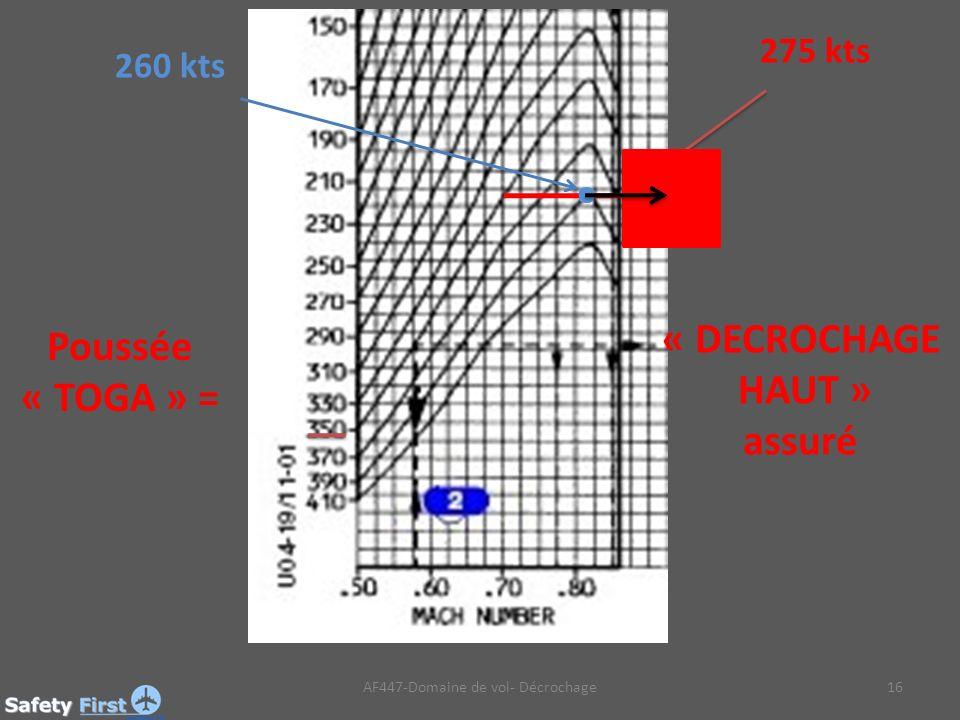 AF447-Domaine de vol- Décrochage16 275 kts. 260 kts Poussée « TOGA » = « DECROCHAGE HAUT » assuré