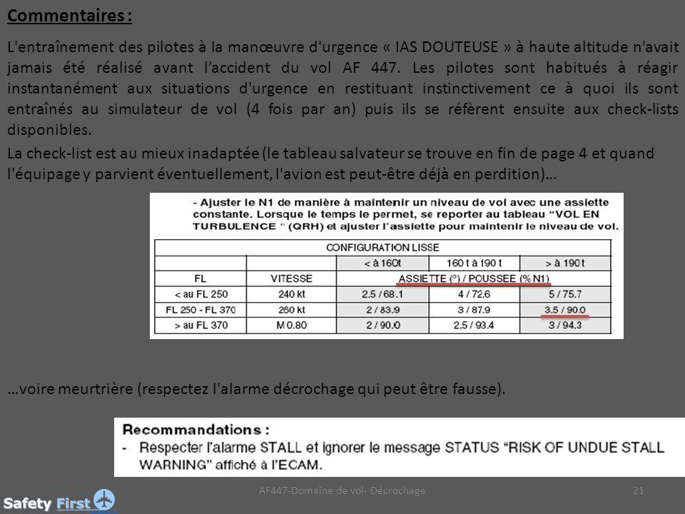 AF447-Domaine de vol- Décrochage21 Commentaires : L entraînement des pilotes à la manœuvre d urgence « IAS DOUTEUSE » à haute altitude n avait jamais été réalisé avant laccident du vol AF 447.