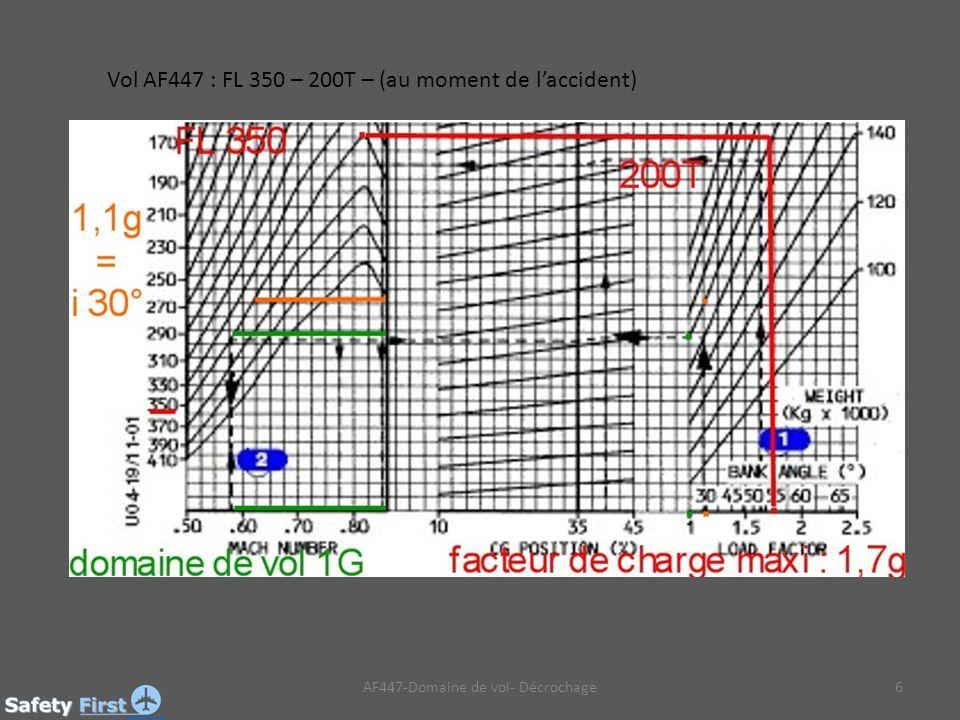 6 Vol AF447 : FL 350 – 200T – (au moment de laccident)