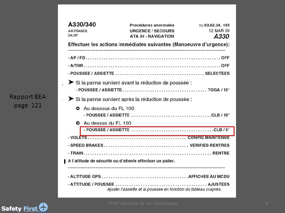 AF447-Domaine de vol- Décrochage9 Rapport BEA page 121