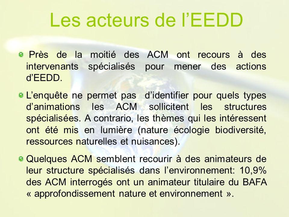 Les acteurs de lEEDD Près de la moitié des ACM ont recours à des intervenants spécialisés pour mener des actions dEEDD.