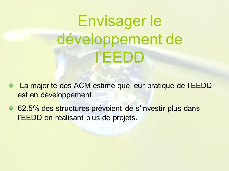 Envisager le développement de lEEDD La majorité des ACM estime que leur pratique de lEEDD est en développement.