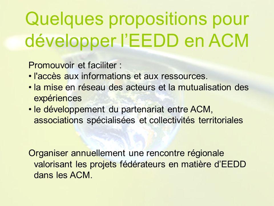 Quelques propositions pour développer lEEDD en ACM Promouvoir et faciliter : l accès aux informations et aux ressources.