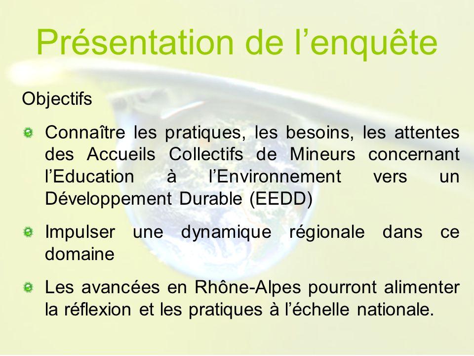 Présentation de lenquête Objectifs Connaître les pratiques, les besoins, les attentes des Accueils Collectifs de Mineurs concernant lEducation à lEnvironnement vers un Développement Durable (EEDD) Impulser une dynamique régionale dans ce domaine Les avancées en Rhône-Alpes pourront alimenter la réflexion et les pratiques à léchelle nationale.