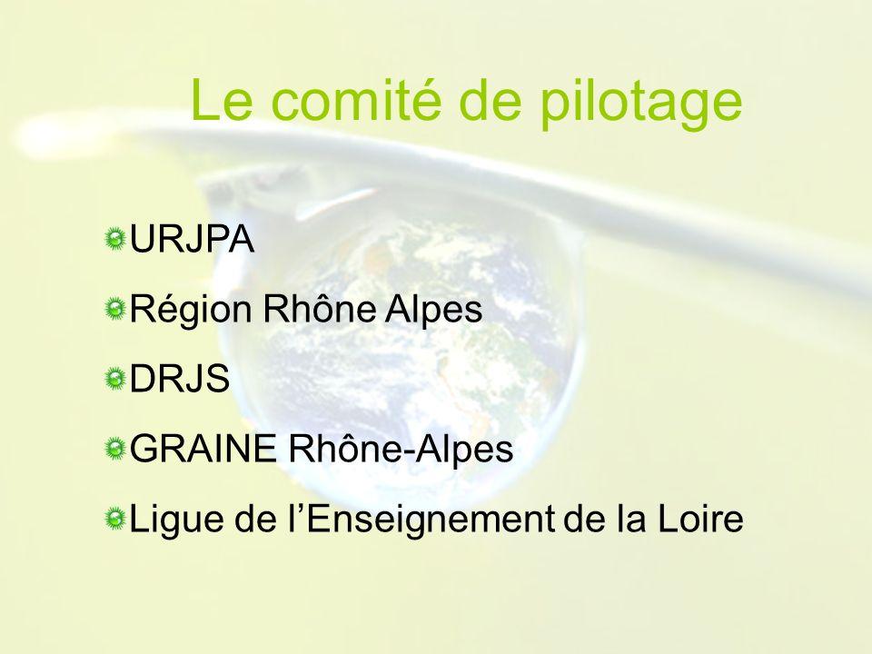 Le comité de pilotage URJPA Région Rhône Alpes DRJS GRAINE Rhône-Alpes Ligue de lEnseignement de la Loire