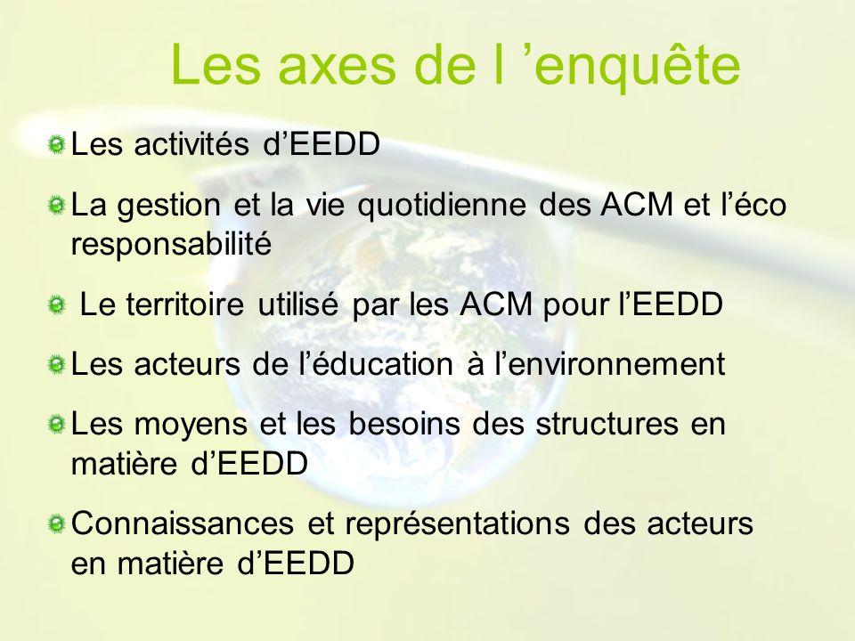 Les axes de l enquête Les activités dEEDD La gestion et la vie quotidienne des ACM et léco responsabilité Le territoire utilisé par les ACM pour lEEDD Les acteurs de léducation à lenvironnement Les moyens et les besoins des structures en matière dEEDD Connaissances et représentations des acteurs en matière dEEDD