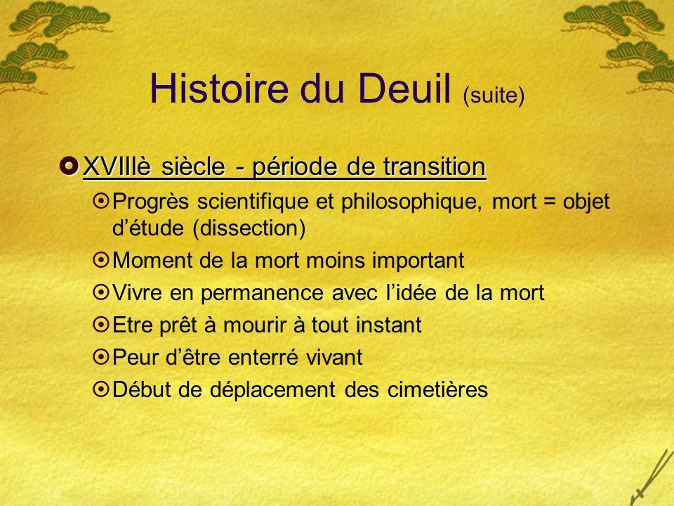 Histoire du Deuil (suite) XVIIIè siècle - période de transition XVIIIè siècle - période de transition Progrès scientifique et philosophique, mort = ob