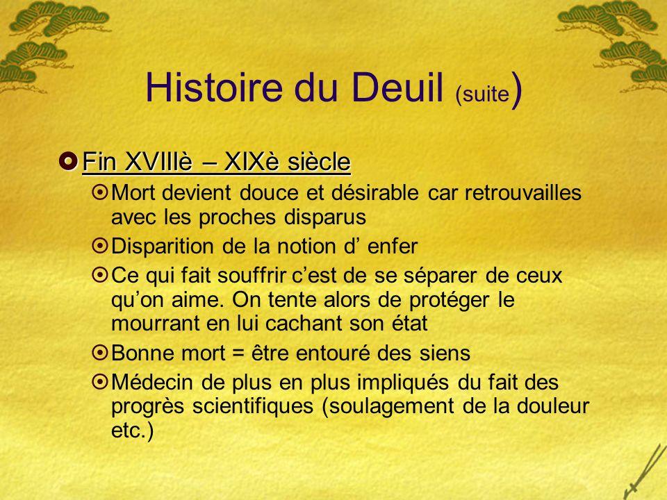 Histoire du Deuil (suite ) Fin XVIIIè – XIXè siècle Fin XVIIIè – XIXè siècle Mort devient douce et désirable car retrouvailles avec les proches dispar