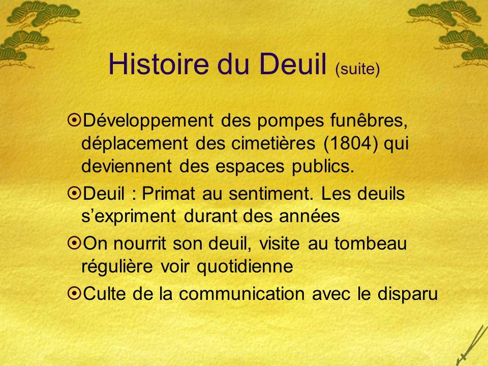 Histoire du Deuil (suite) Développement des pompes funêbres, déplacement des cimetières (1804) qui deviennent des espaces publics. Deuil : Primat au s