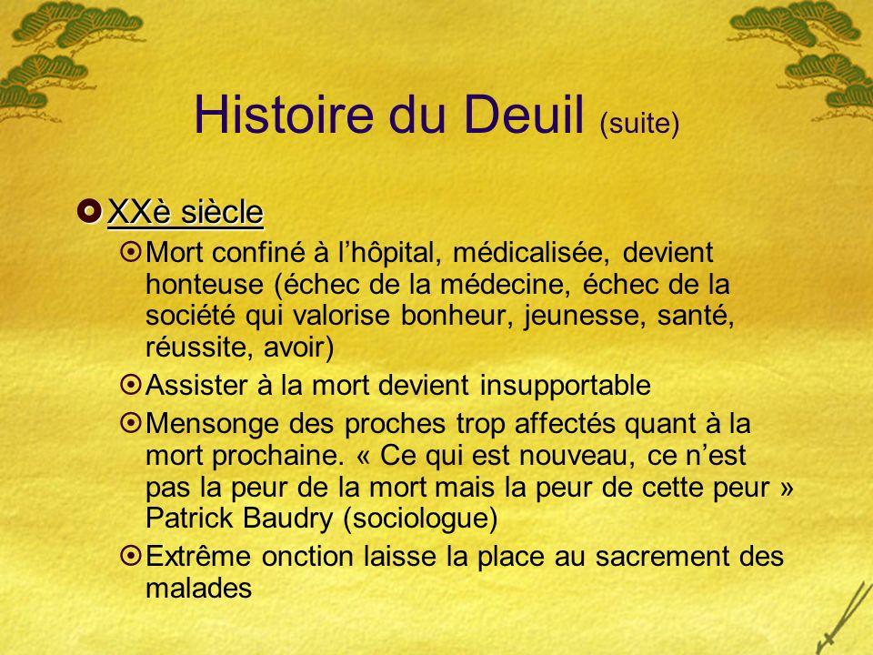 Histoire du Deuil (suite) XXè siècle XXè siècle Mort confiné à lhôpital, médicalisée, devient honteuse (échec de la médecine, échec de la société qui