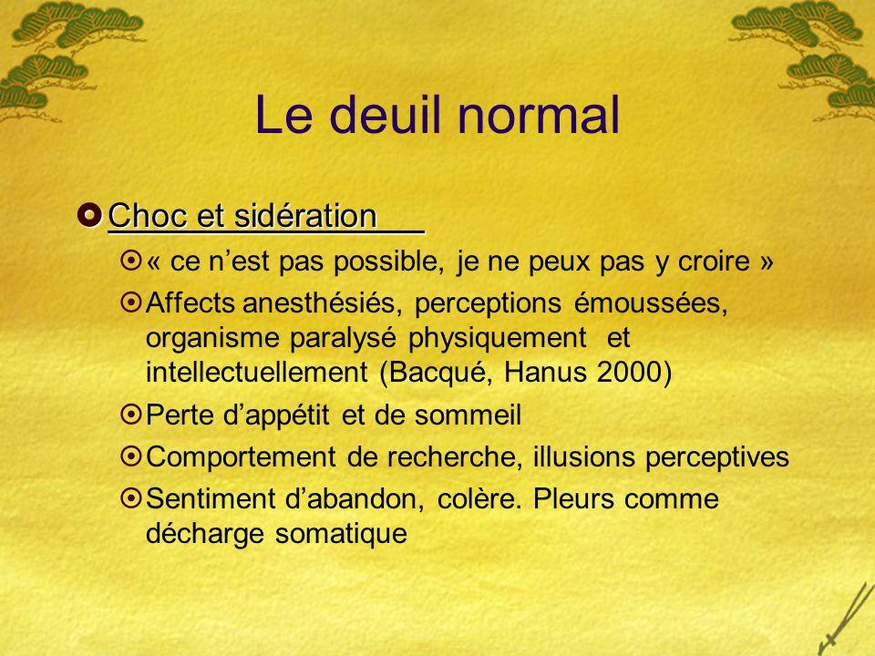 Le deuil normal Choc et sidération Choc et sidération « ce nest pas possible, je ne peux pas y croire » Affects anesthésiés, perceptions émoussées, or