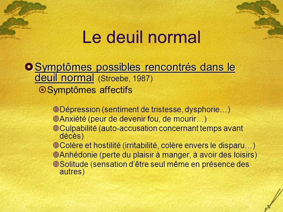 Le deuil normal Symptômes possibles rencontrés dans le deuil normal Symptômes possibles rencontrés dans le deuil normal (Stroebe, 1987) Symptômes affe