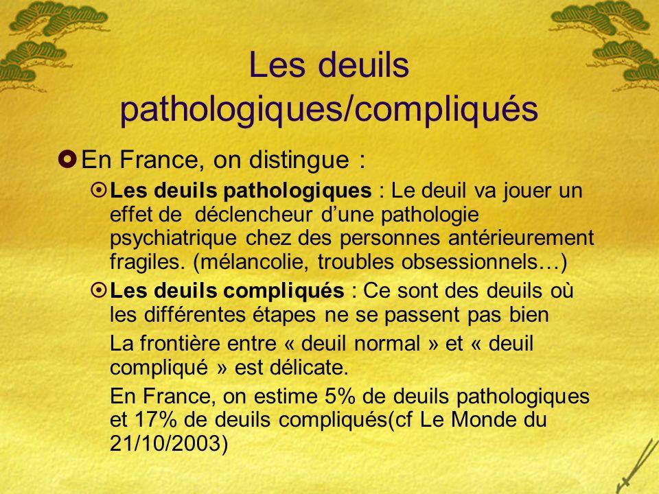 Les deuils pathologiques/compliqués En France, on distingue : Les deuils pathologiques : Le deuil va jouer un effet de déclencheur dune pathologie psy