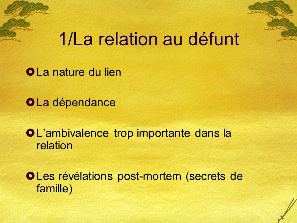 1/La relation au défunt La nature du lien La dépendance Lambivalence trop importante dans la relation Les révélations post-mortem (secrets de famille)