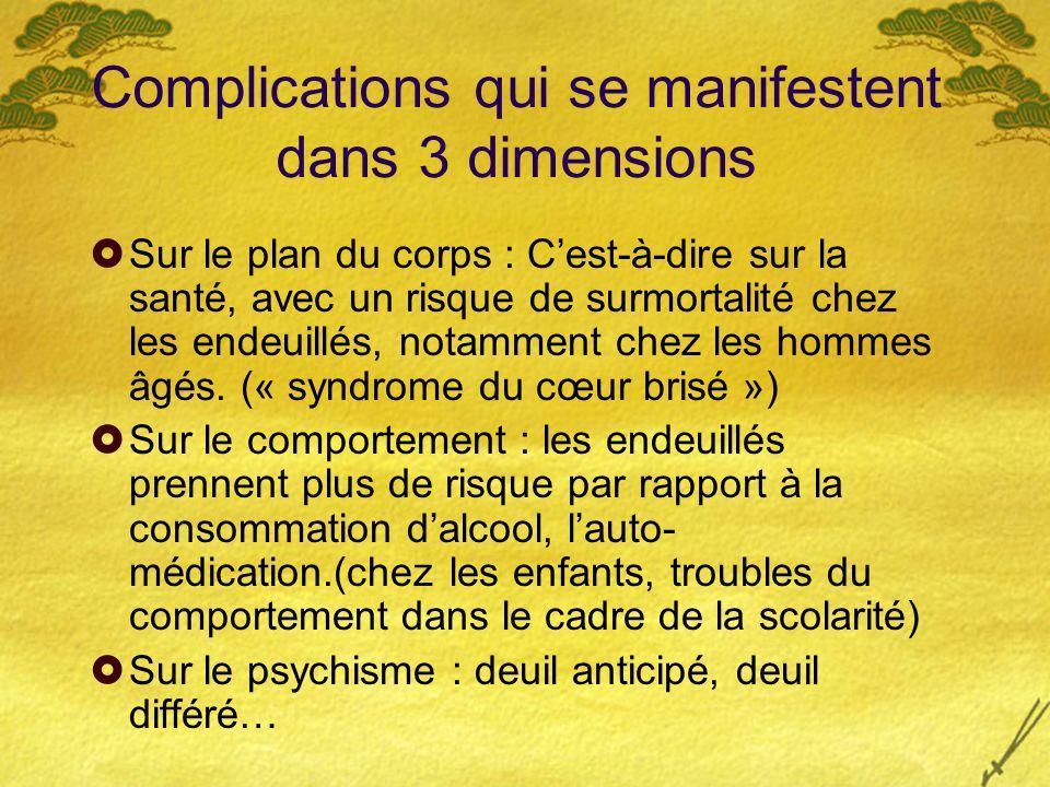 Complications qui se manifestent dans 3 dimensions Sur le plan du corps : Cest-à-dire sur la santé, avec un risque de surmortalité chez les endeuillés