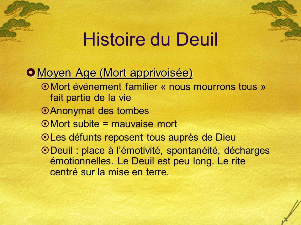 Histoire du Deuil Moyen Age (Mort apprivoisée) Moyen Age (Mort apprivoisée) Mort événement familier « nous mourrons tous » fait partie de la vie Anony