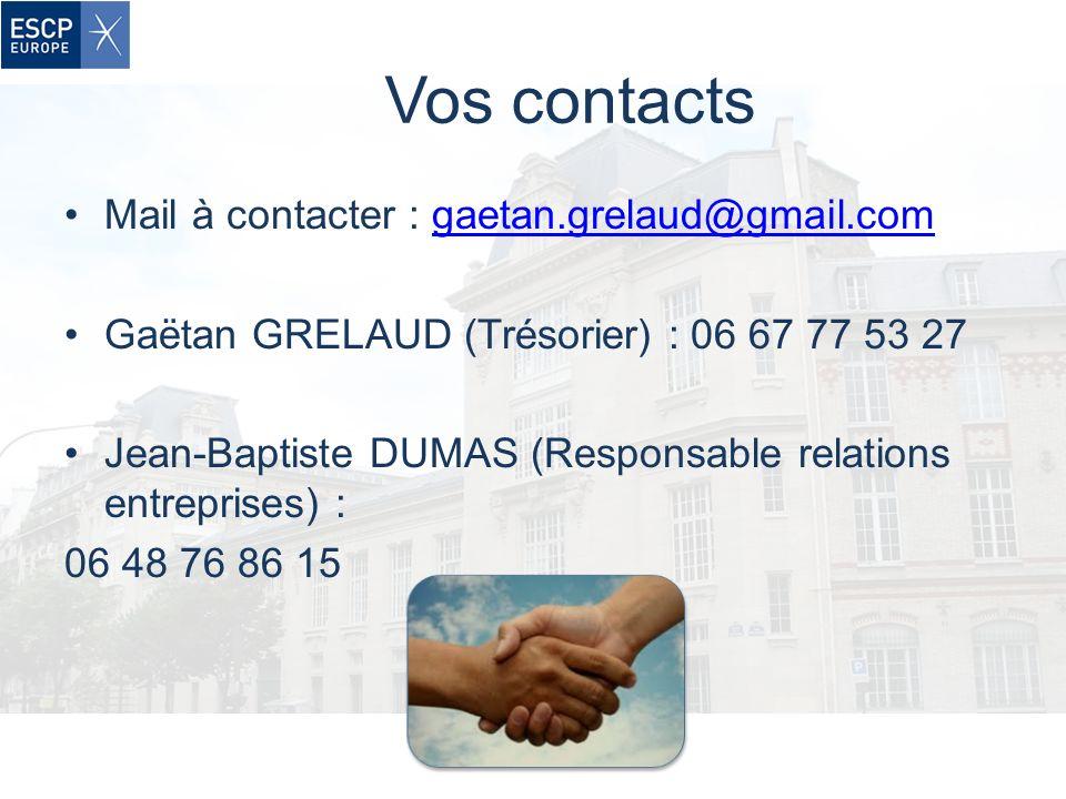 Vos contacts Mail à contacter : gaetan.grelaud@gmail.comgaetan.grelaud@gmail.com Gaëtan GRELAUD (Trésorier) : 06 67 77 53 27 Jean-Baptiste DUMAS (Resp