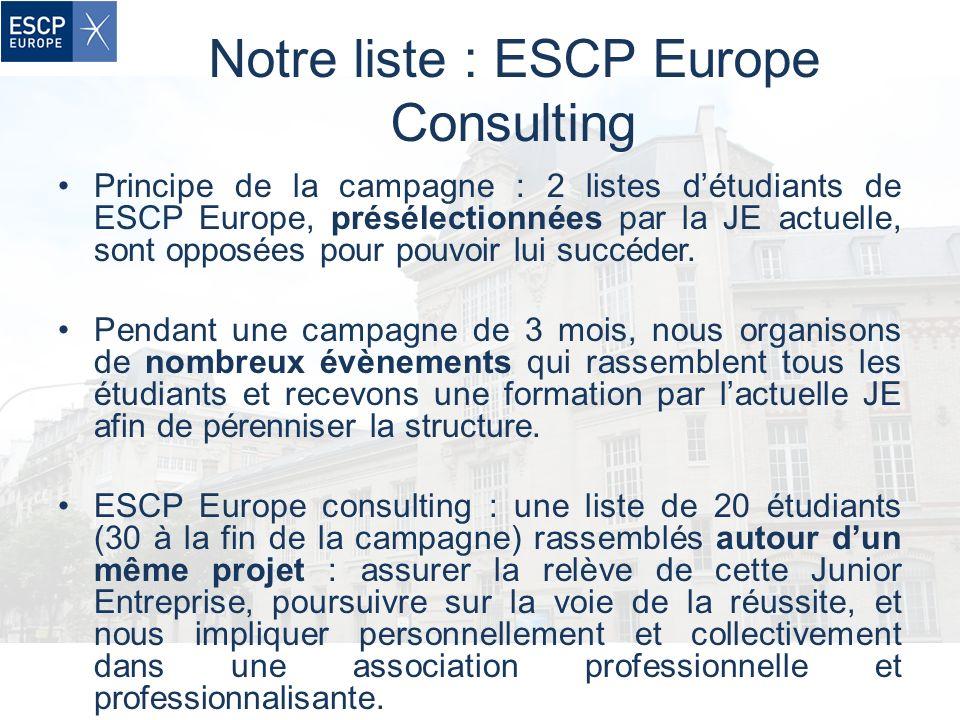 Notre liste : ESCP Europe Consulting Principe de la campagne : 2 listes détudiants de ESCP Europe, présélectionnées par la JE actuelle, sont opposées