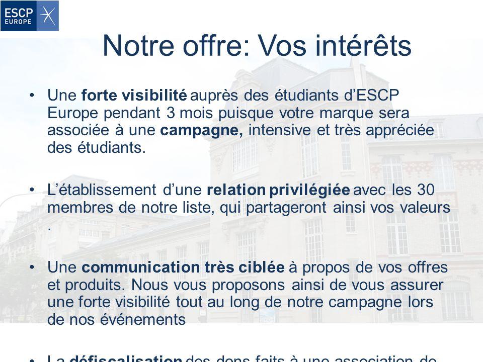 Notre offre: Vos intérêts Une forte visibilité auprès des étudiants dESCP Europe pendant 3 mois puisque votre marque sera associée à une campagne, int