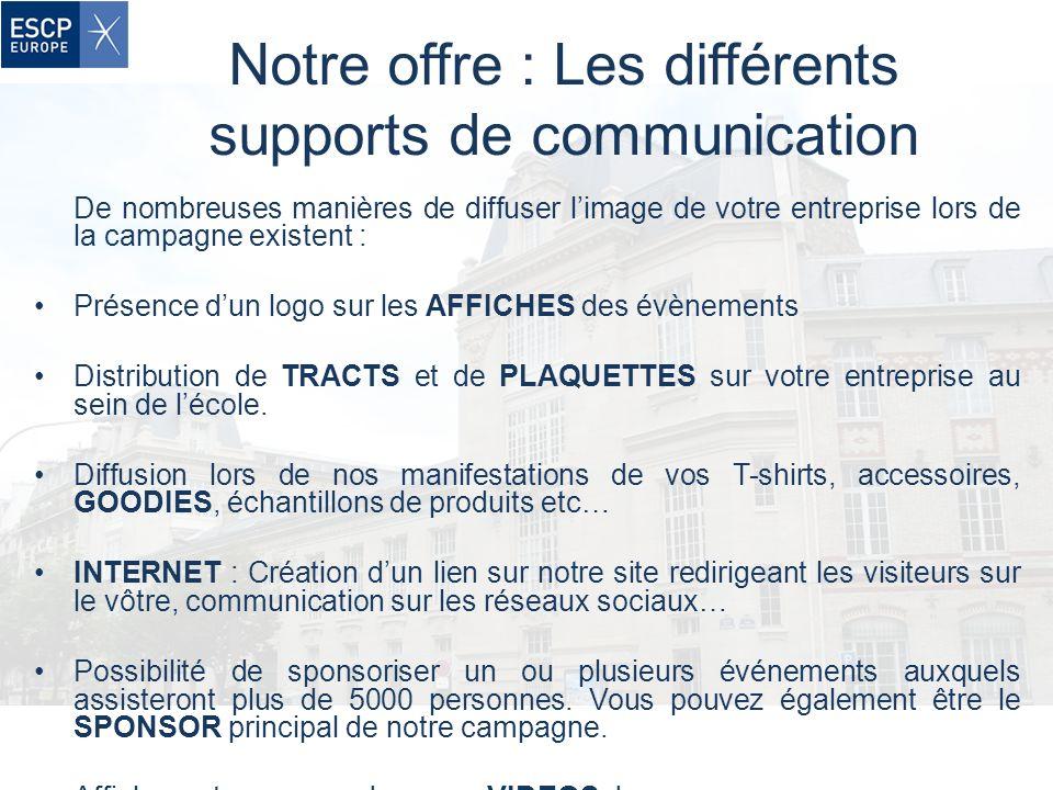 Notre offre : Les différents supports de communication De nombreuses manières de diffuser limage de votre entreprise lors de la campagne existent : Pr