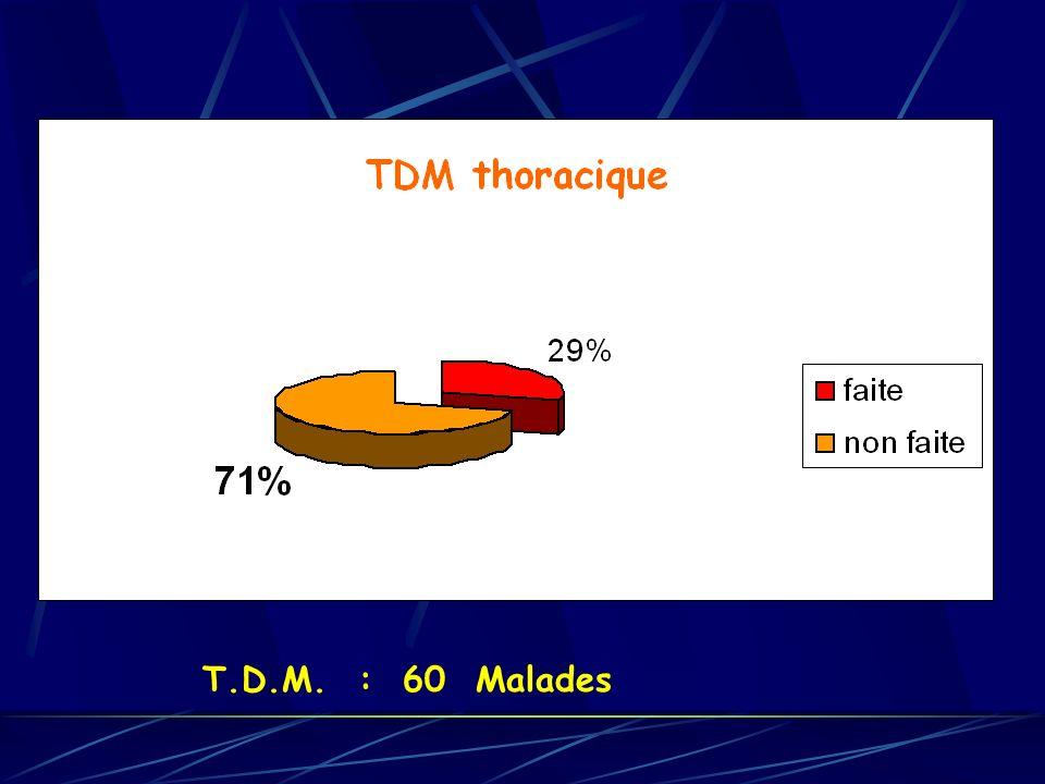 T.D.M. : 60 Malades