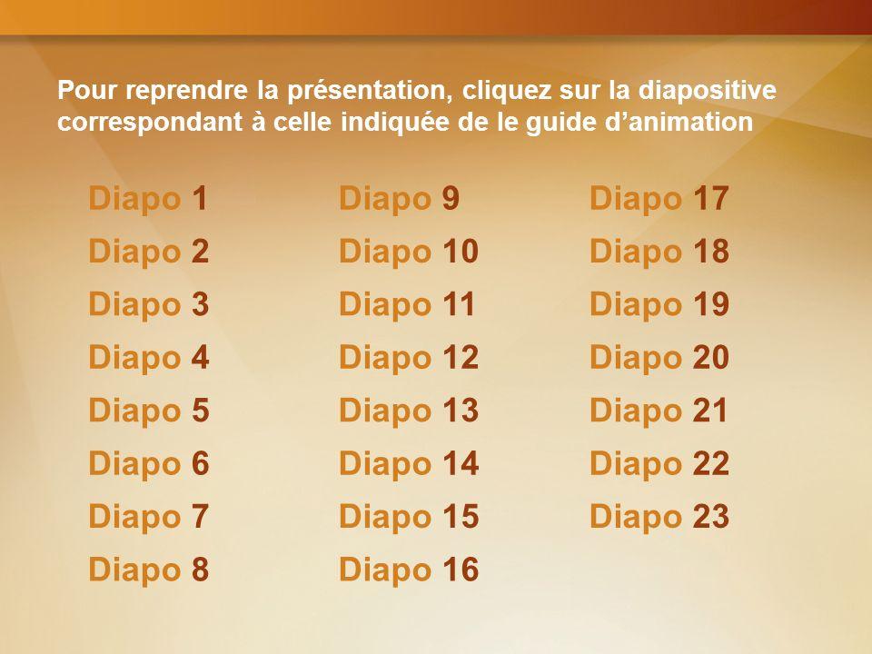 Pour reprendre la présentation, cliquez sur la diapositive correspondant à celle indiquée de le guide danimation Diapo 1 Diapo 2 Diapo 3 Diapo 4 Diapo