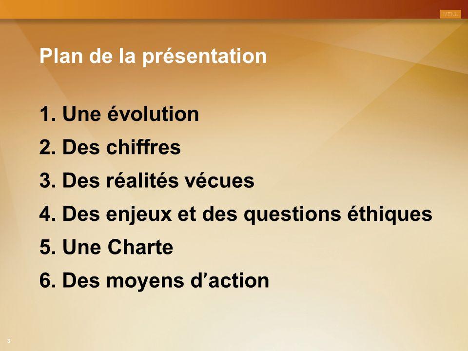Plan de la présentation 1. Une évolution 2. Des chiffres 3. Des réalités vécues 4. Des enjeux et des questions éthiques 5. Une Charte 6. Des moyens d