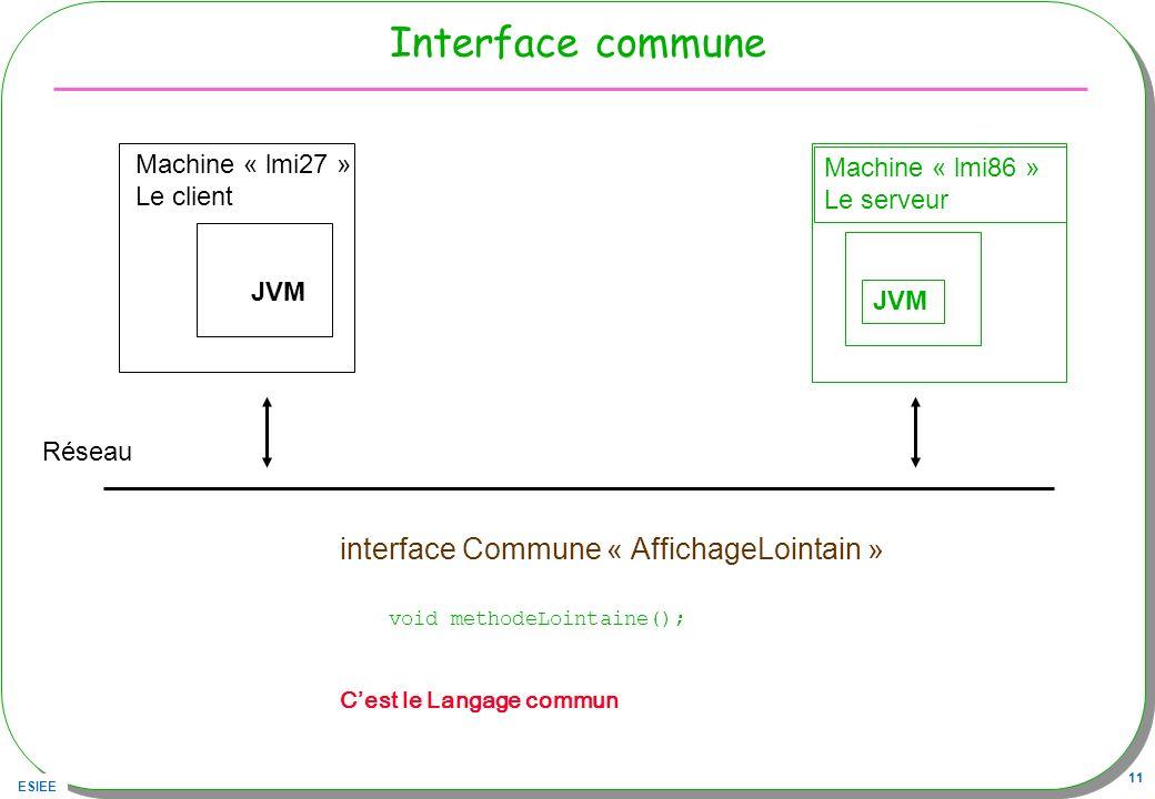ESIEE 11 Interface commune interface Commune « AffichageLointain » void methodeLointaine(); Cest le Langage commun JVM Machine « lmi27 » Le client JVM