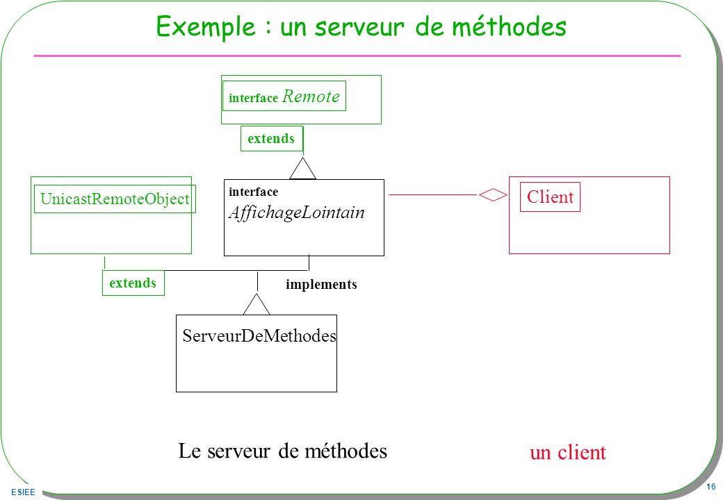 ESIEE 16 Exemple : un serveur de méthodes UnicastRemoteObject Le serveur de méthodes extends ServeurDeMethodes interface AffichageLointain interface R