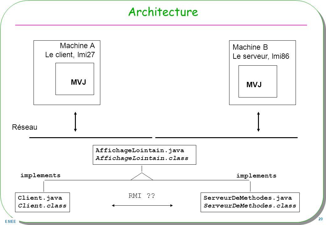 ESIEE 20 Architecture MVJ Machine A Le client, lmi27 MVJ Machine B Le serveur, lmi86 Réseau Client.java Client.class ServeurDeMethodes.java ServeurDeM