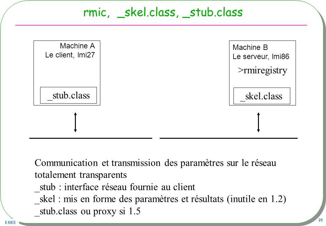 ESIEE 28 rmic, _skel.class, _stub.class Machine A Le client, lmi27 Machine B Le serveur, lmi86 _stub.class _skel.class >rmiregistry Communication et t