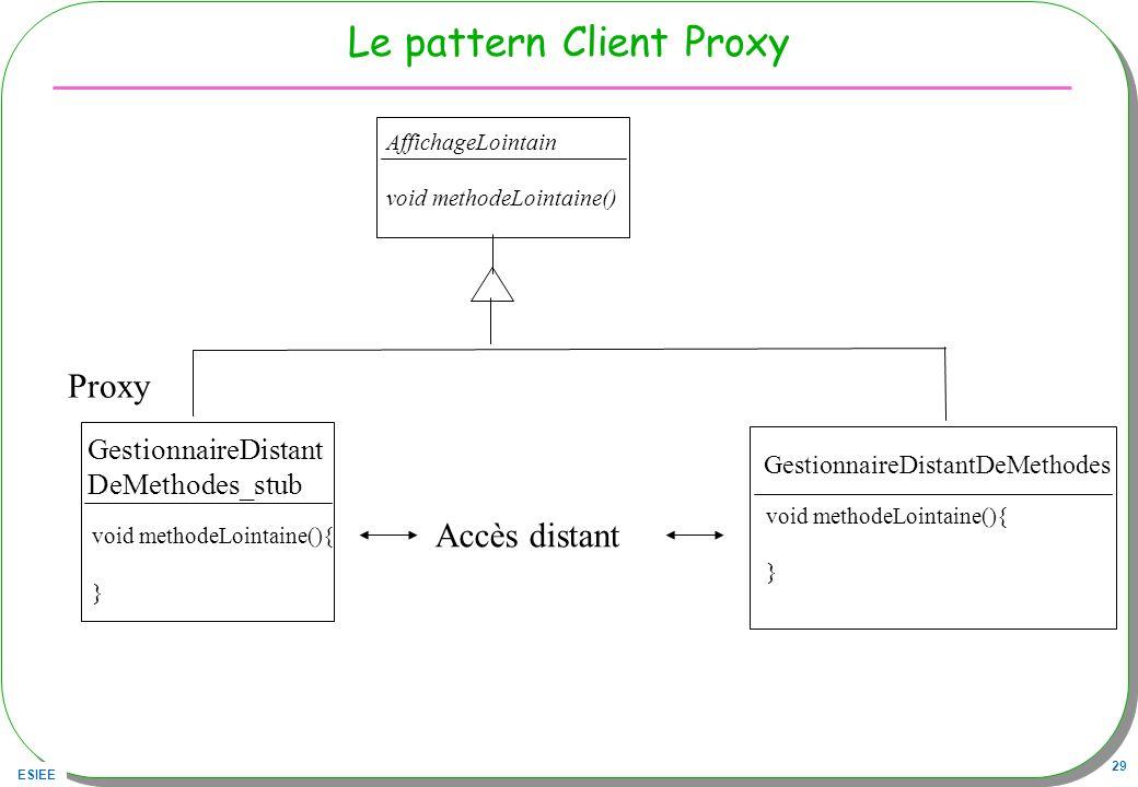 ESIEE 29 Le pattern Client Proxy void methodeLointaine(){ } GestionnaireDistantDeMethodes GestionnaireDistant DeMethodes_stub AffichageLointain void m