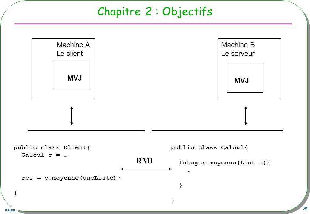 ESIEE 38 Chapitre 2 : Objectifs MVJ Machine A Le client MVJ Machine B Le serveur public class Client{ Calcul c = … res = c.moyenne(uneListe); } public