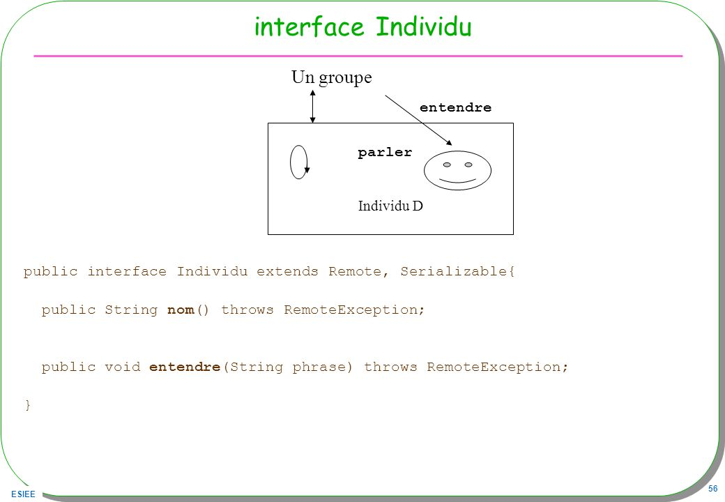 ESIEE 56 interface Individu public interface Individu extends Remote, Serializable{ public String nom() throws RemoteException; public void entendre(String phrase) throws RemoteException; } Individu D Un groupe entendre parler