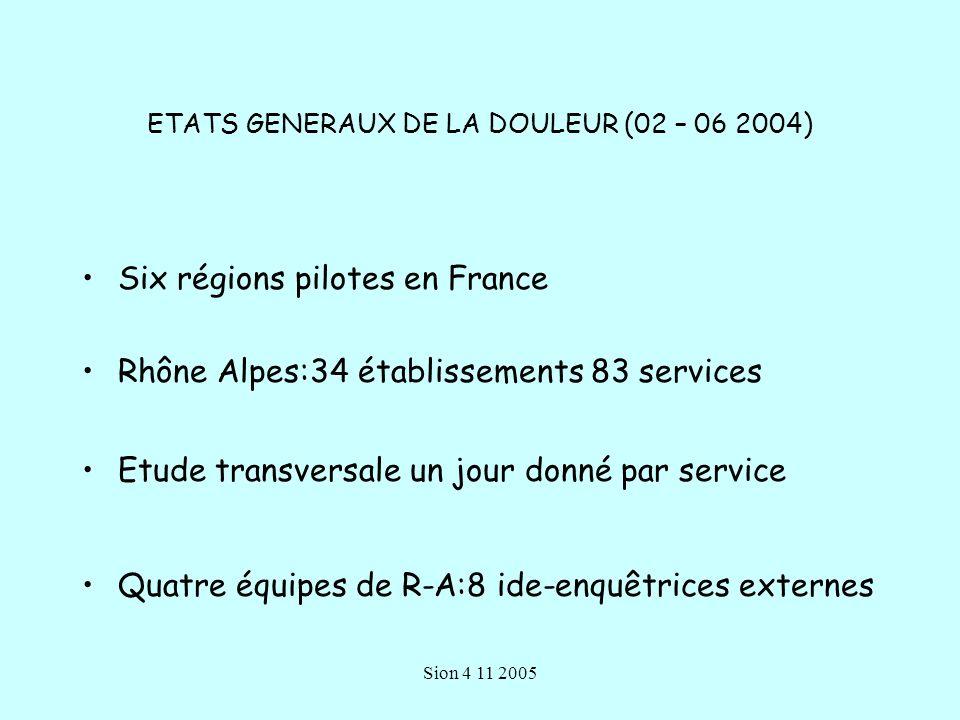 Sion 4 11 2005 ETATS GENERAUX DE LA DOULEUR (02 – 06 2004) Six régions pilotes en France Rhône Alpes:34 établissements 83 services Etude transversale un jour donné par service Quatre équipes de R-A:8 ide-enquêtrices externes