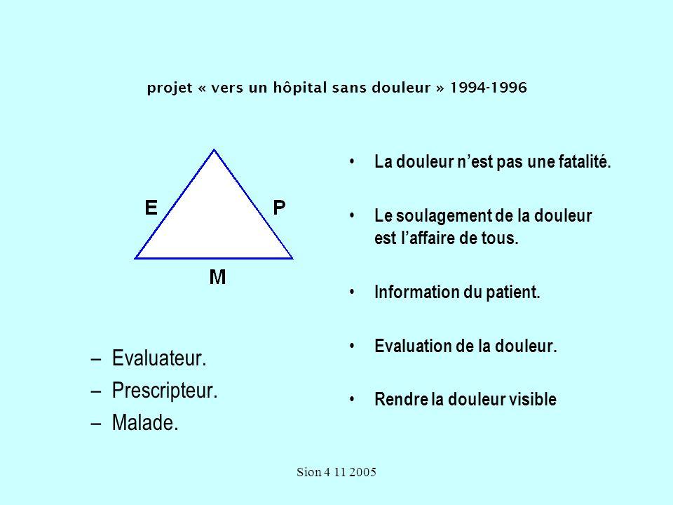 Sion 4 11 2005 Officialisation du « Service douleur soins palliatifs » 10 2005 Historique –En 1996 est constitué le comité de pilotage dune campagne dinformation « vers un hôpital sans douleur »….